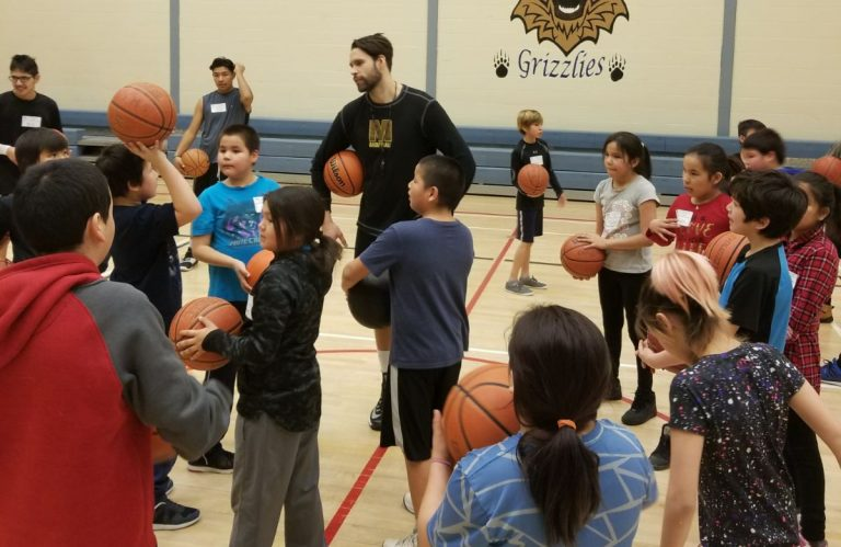Basketball Camps Manitoba